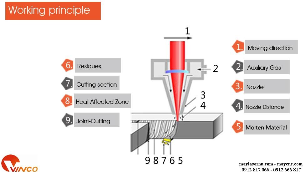 Máy cắt khắc kim loại Laser Starcut Fiber ST-FR3 Series